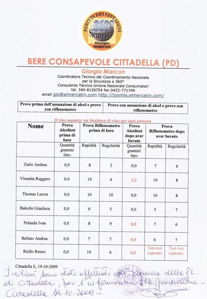 Bere Consapevole - Cittadella (PD)