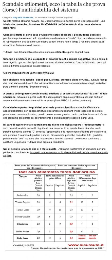 Scandalo Etilometri Inaffidabili 2/2